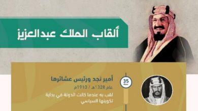 دارة الملك عبدالعزيز تنشر إنفوجرافيك لألقاب المؤسس الملك عبدالعزيز.. ضمن احتفالات اليوم الوطني